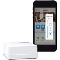 Home wifi smart blinds