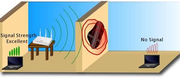 WiFi Coverage image